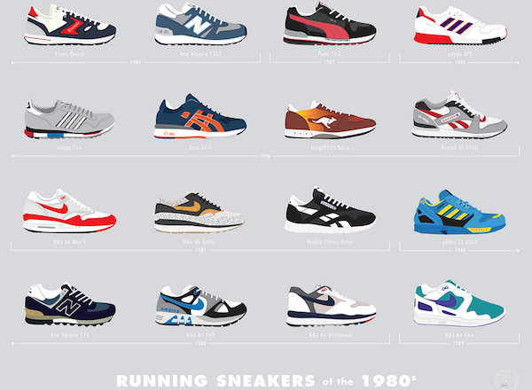 Posters Of Classic Running & Basketball Shoes From The ...