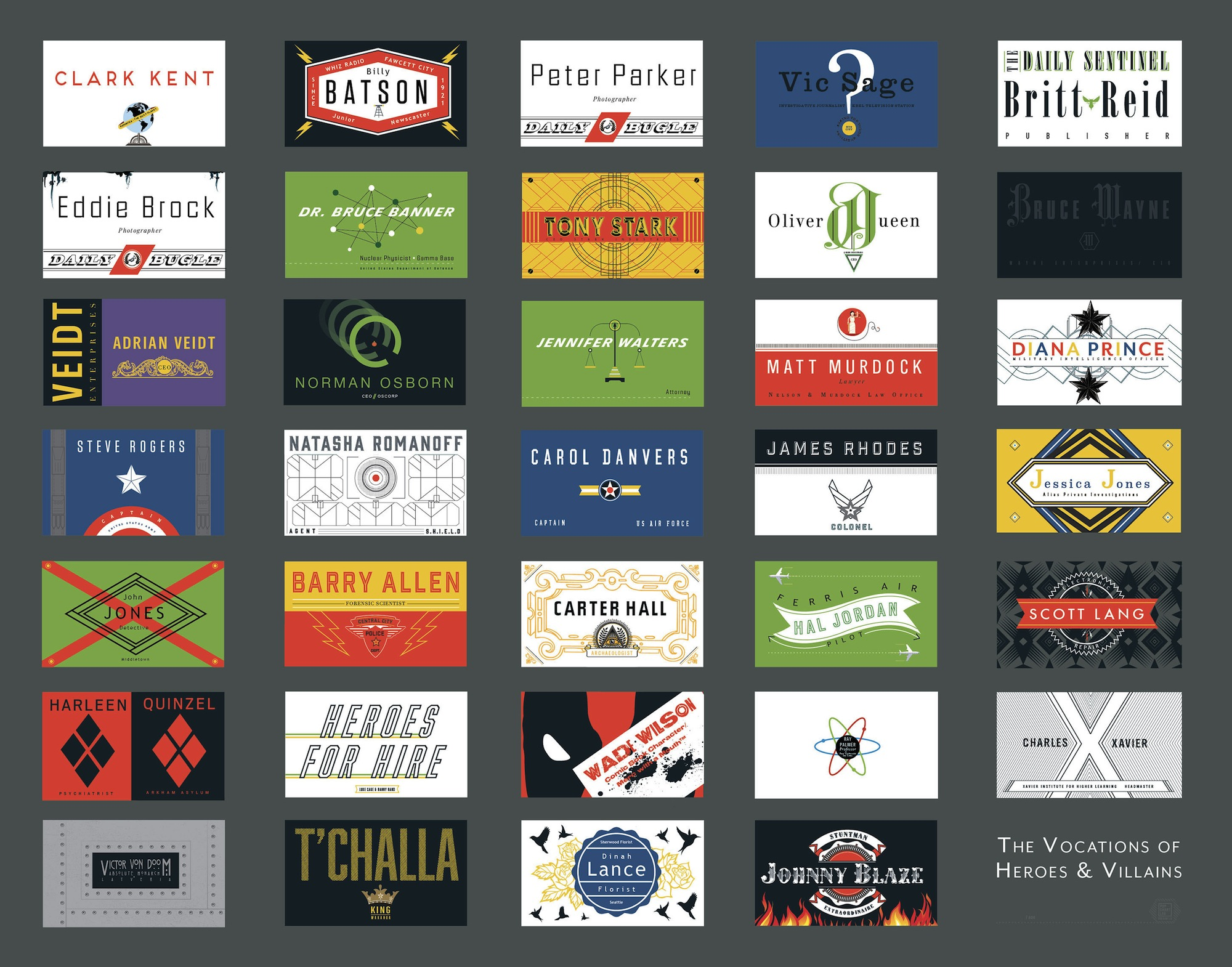 Chart Featuring 34 Imagined Business Card Designs Of