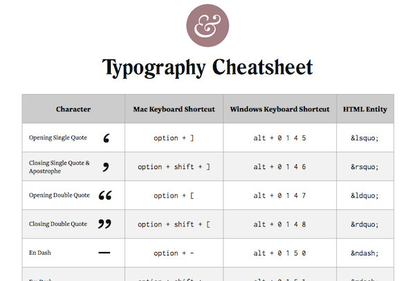 Symbols Punctuation Cheat Sheet Keyboard Shortcuts For Mac