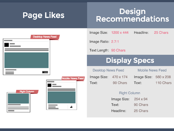Infographic: The Complete 2016 Guide For Facebook And Instagram ...