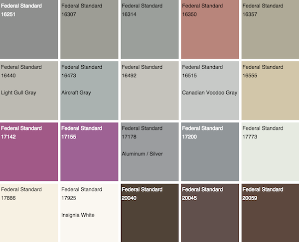 Federal Standard Color To Pantone Project Pdf Download