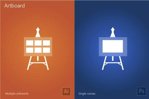 comparing photoshop illustrator and gamemaker Whether you're new to graphic design or just the adobe creative cloud system,  you might have a question that has come up before: what's the.