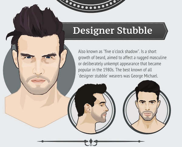 Infographic: The Most Popular Men's Beard Style Trends