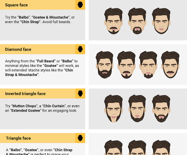 Infographic The Best Beard Style For Every Face Shape Designtaxi Com