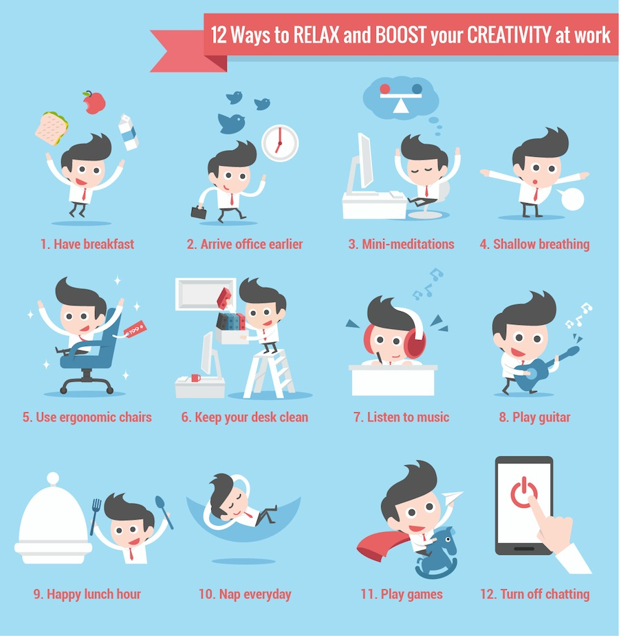creativity at work The demand for creativity from employees is rising in this age of rapid  technological advancement this is evident when we see multinational.