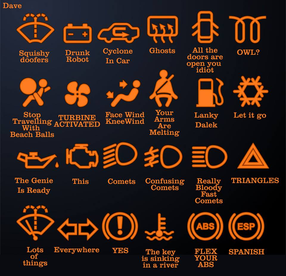 Fuse Diagram 2005 Chrysler Auto Electrical Wiring 300 Ke Light Box Funny Interpretations Of The Lights On Your Car Dashboard What They Really Mean Designtaxi Com Pacifica