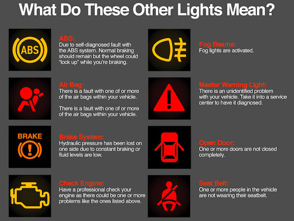 Car Dashboard Lights Meaning Iron Blog - Car image sign of dashboardcar warning signs you should not ignore