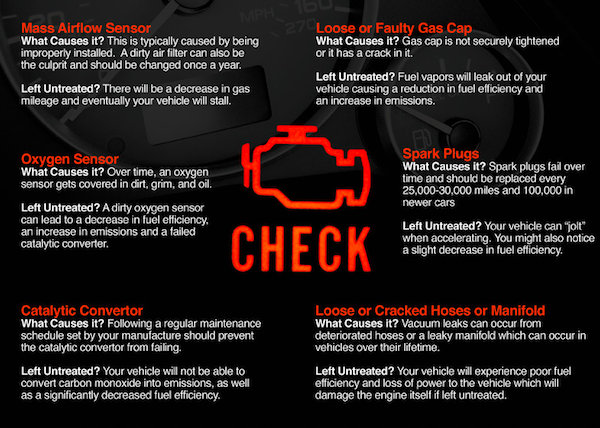 Funny Interpretations Of The Lights On Your Car Dashboard