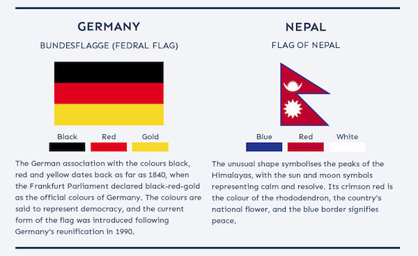 Infographic fascinating facts of 24 countries flags from for Fun facts about countries around the world