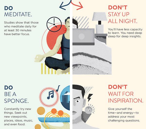 Infographic: How You're Killing Your Own Creativity