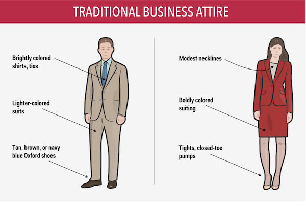 e600553d4a9 Infographic  The Four Types Of Professional Attire For Summer ...