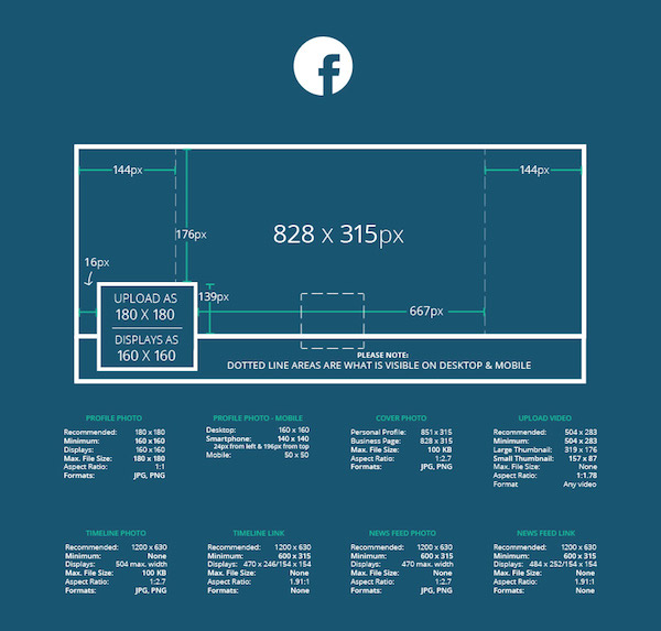 Infographic: A New, Comprehensive Social Media Image Size Cheat ...
