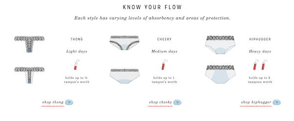 This ingenious underwear is a brilliant backup for women on their periods d - Comment utiliser un bidet ...