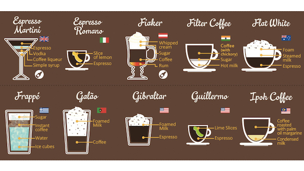 For Coffee Lovers: 80 Different Ways The Drink Is Made From Around The World - DesignTAXI.com