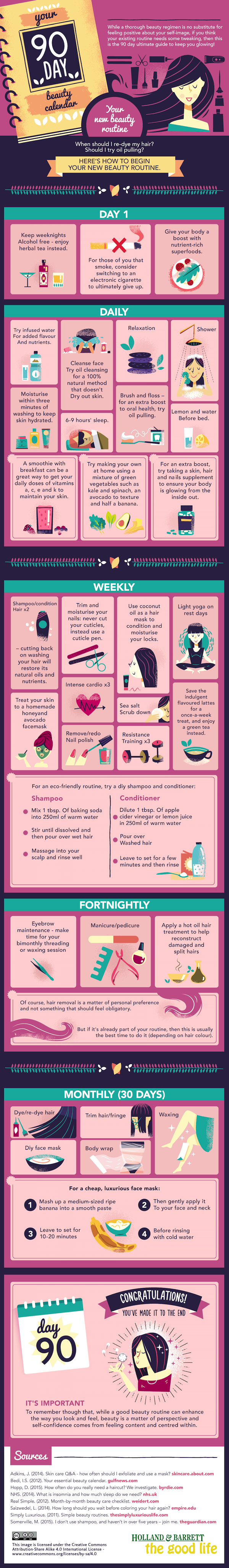 Infographic: A 90-Day Beauty Guide To Keep You Healthy And Glowing