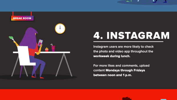 Infographic: Best Times Of The Day To Post On Social Media