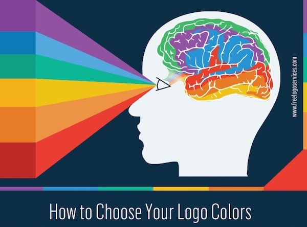 How To Choose Colors To 28 Images How To Choose The
