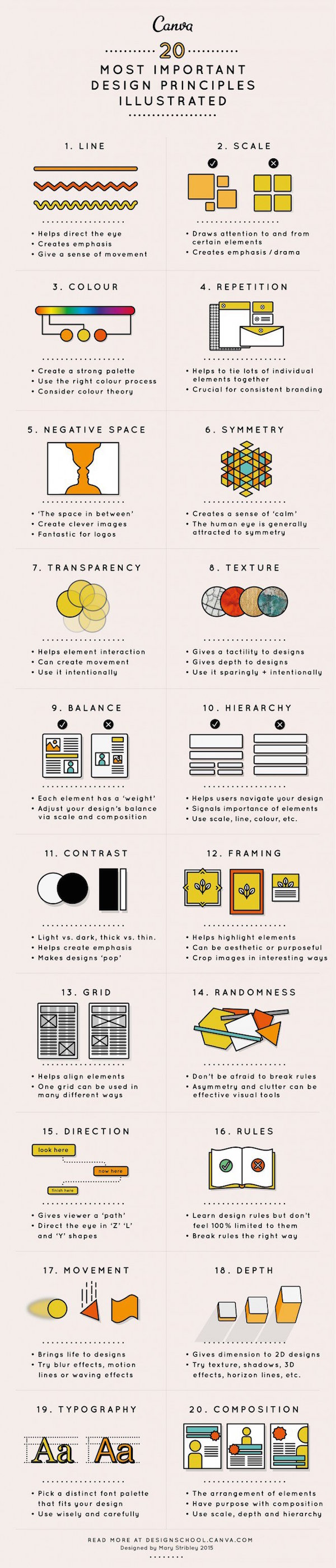 Graphic Designers: Cheat Sheets That Simplify Design Elements, Print Terms, More