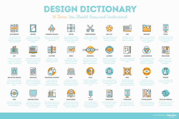 Graphic Designers Cheat Sheets That Simplify Design