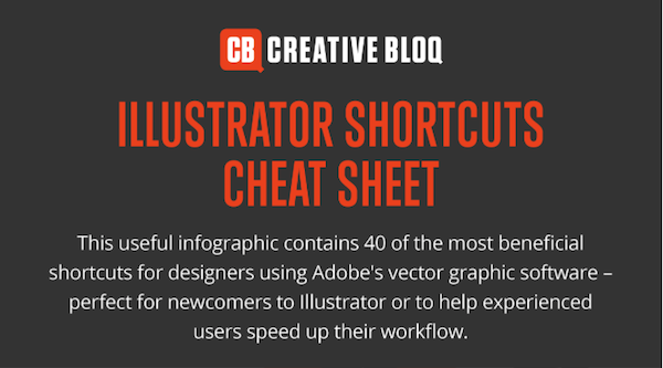 For Designers: 40 Of The Best Illustrator Shortcuts For Windows ...