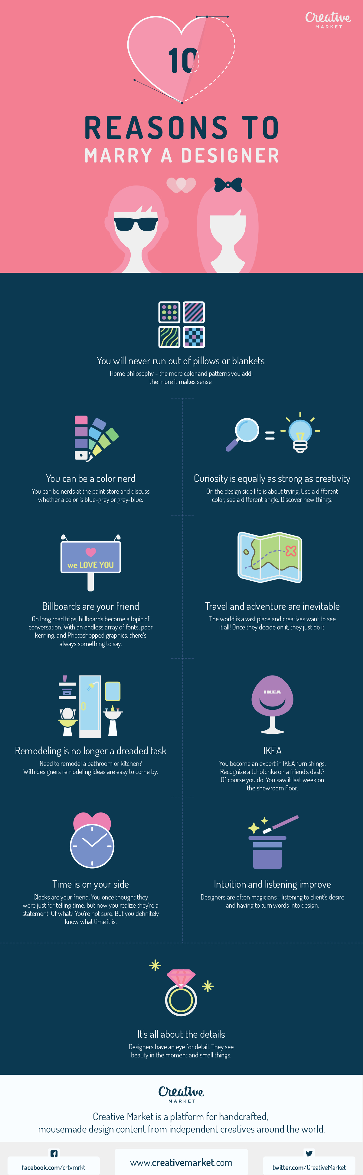 Reasons For Using A Graphic Designer