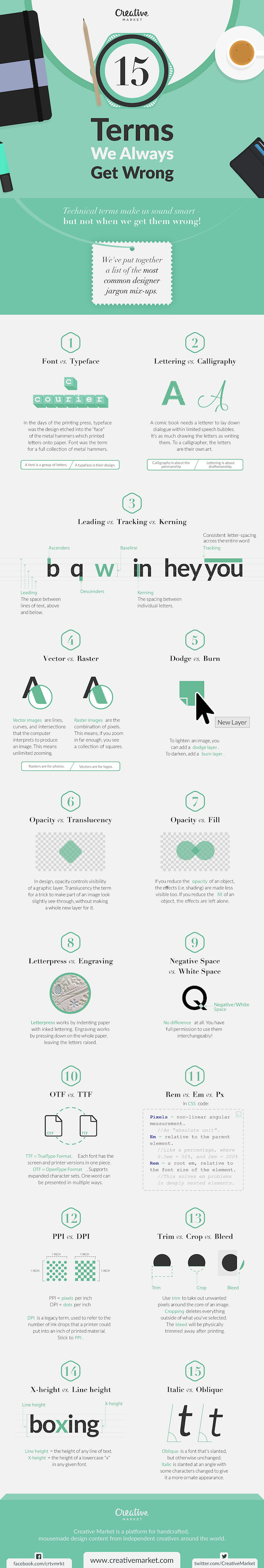 Infographic: 15 Design Terms That Are Commonly Misunderstood