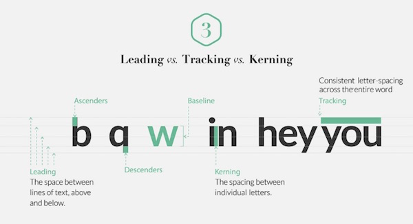 Infographic: 15 Design Terms That Are Commonly Misunderstood - DesignTAXI.com