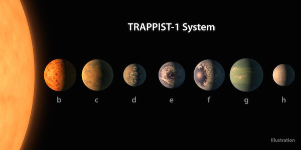 Internet Challenged To Name 7 New Planets Found By NASA, Regrets Instantly