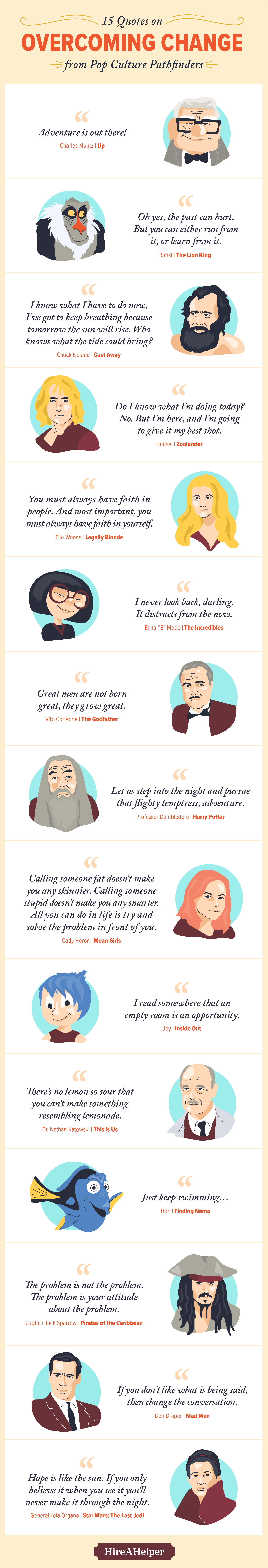 15 BEST QUOTES CHANGING LIFE