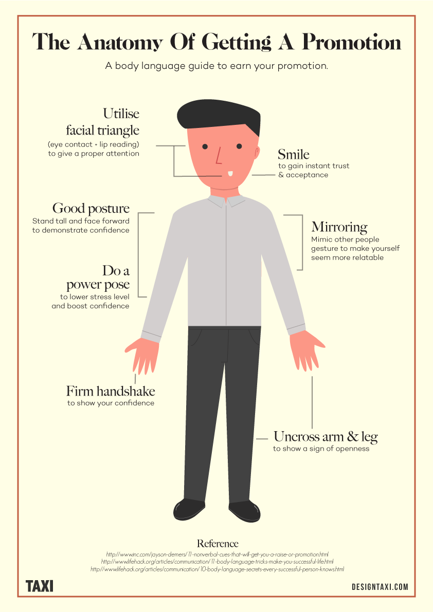infographic body language tricks that can help you win that click on the image to view the enlarged version