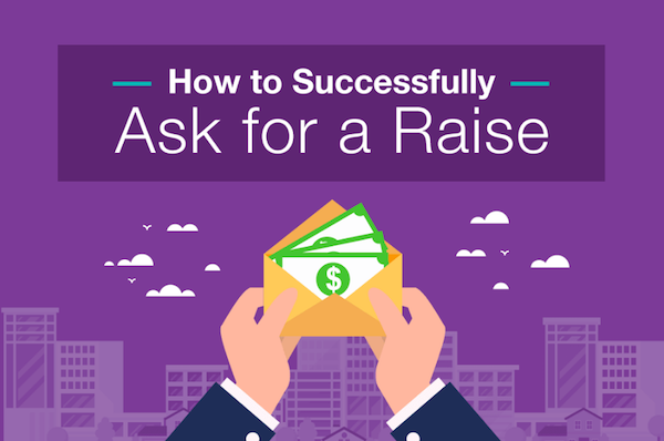 Infographic: How To Successfully Ask For A Raise In Your Salary
