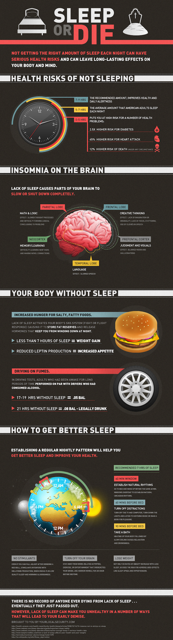 Infographic: What Happens To Your Mind And Body When You Regularly ...