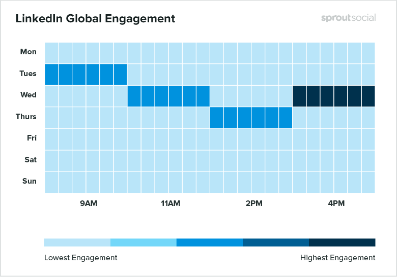 Best Times' To Post On Social Media, Visualized As Handy Heat Maps