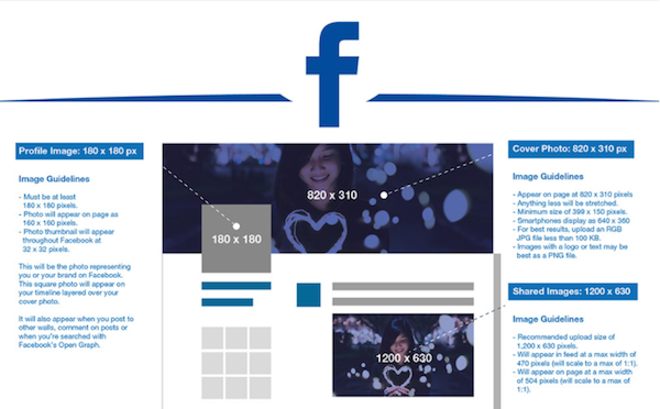Infographic 2018 Social Media Image And Video Sizes Cheat Sheet