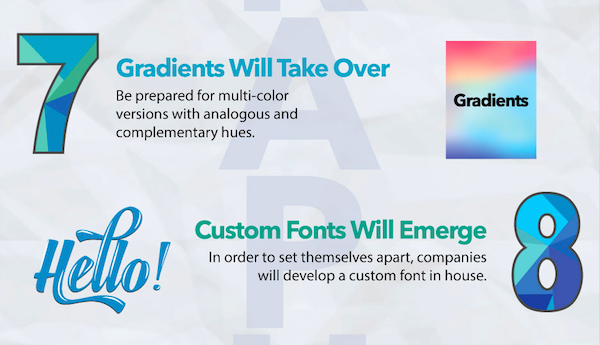 Infographic: Top 10 Typographic Trends Not To Be Missed In 2018 - DesignTAXI.com