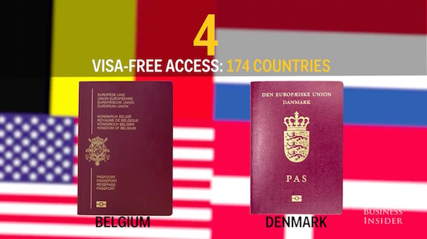 Top 10 Most Powerful Passports In The World Based On Visa Free Travel Designtaxi Com
