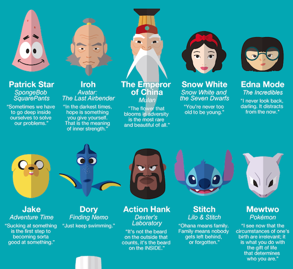 Character Design Quotes : Infographic inspiring life quotes from famous cartoon