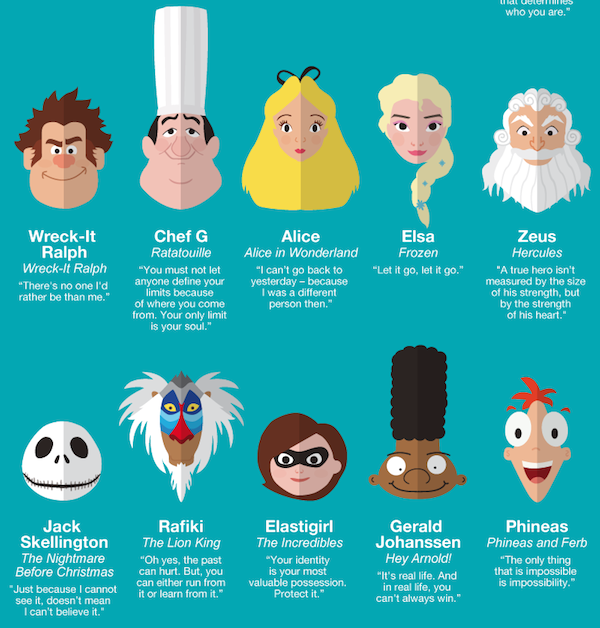 Infographic 50 Inspiring Life Quotes From Famous Cartoon Characters