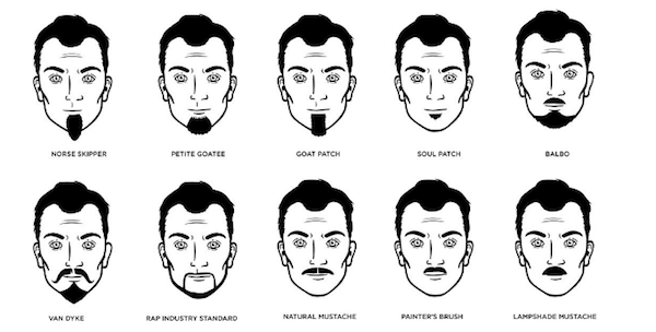 Infographic The Perfect Facial Hair Style For Your Face Shape