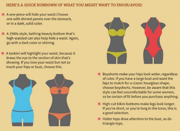 Infographic: How To Choose The Ideal Bikini For Your Body ...
