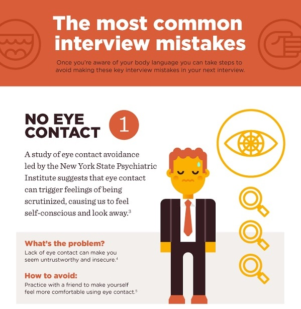 Infographic: Seven Body Language Interview Mistakes (And How