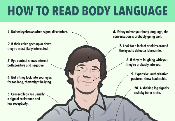 Reading his body language is he interested