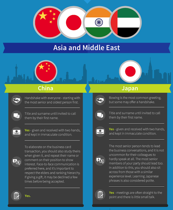 Infographic business etiquette from around the world designtaxi in most countries offering a handshake is the most common form of greeting however bowing remains the preferred choice in japan m4hsunfo