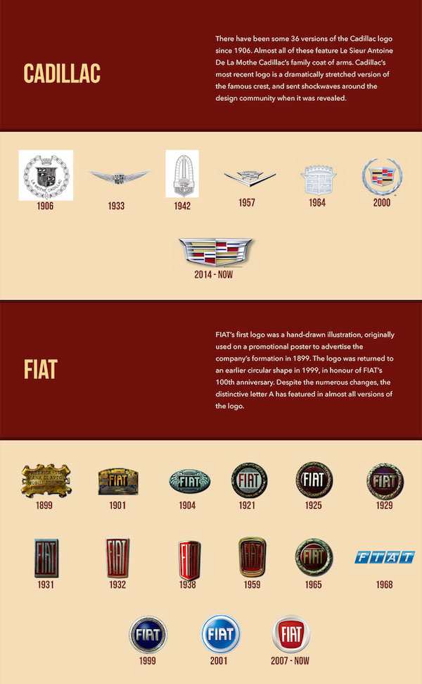 Infographic The Fascinating Evolution Of Car Brand Logos