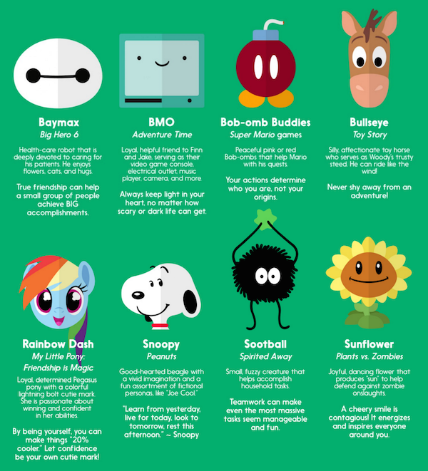 Character Design Quotes : Infographic life lessons from of the most adorable