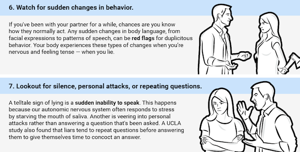 Infographic: How To Tell If Your Partner Is Cheating On You