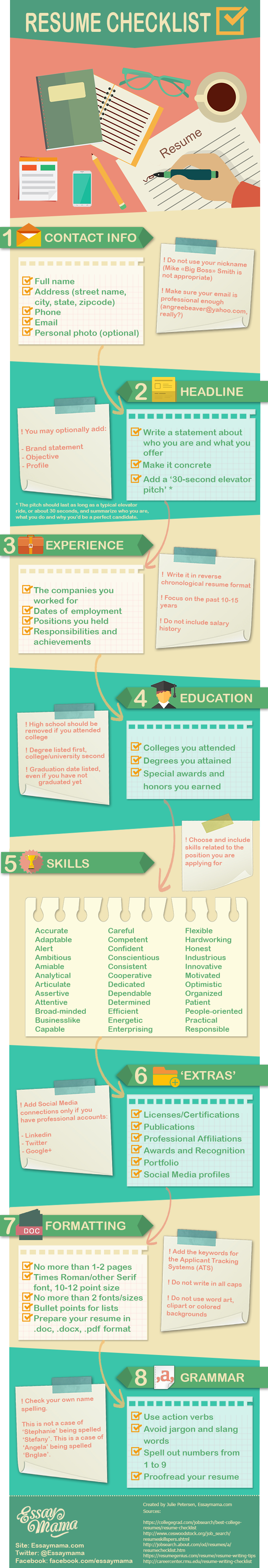 How To Write An Executive Resume Infographic  Infographic  Infographic  Writing A Powerful Cv Or .