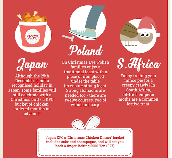 Infographic Interesting Christmas Traditions From Around The World