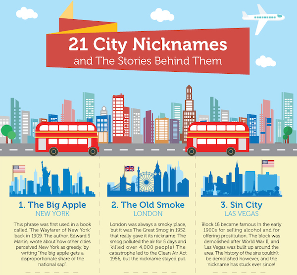 infographic 21 city nicknames and the interesting stories. Black Bedroom Furniture Sets. Home Design Ideas