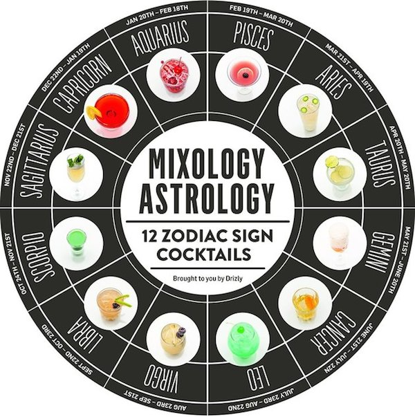 Infographic special cocktail recipe created for every for How do you find your zodiac sign